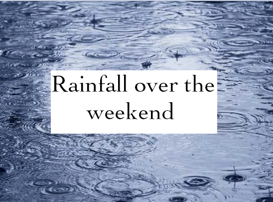 rainfall over the weekend